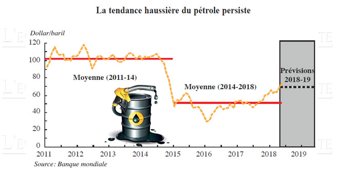 petrole_region_mena.jpg