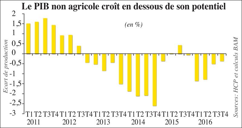 pib_agricole_003.jpg