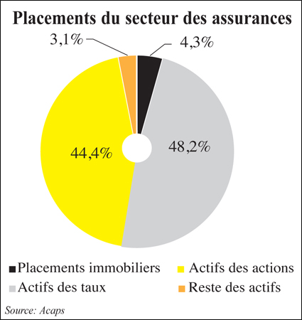 placmenet_assurances_056.jpg