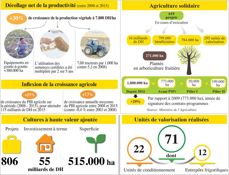 plan_maroc_vert_00.jpg