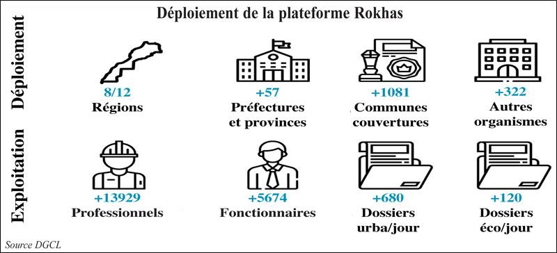 plateforme-rokhas-095.jpg