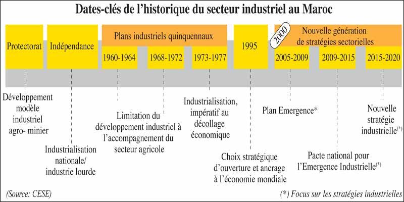 politique_industrielle_00.jpg