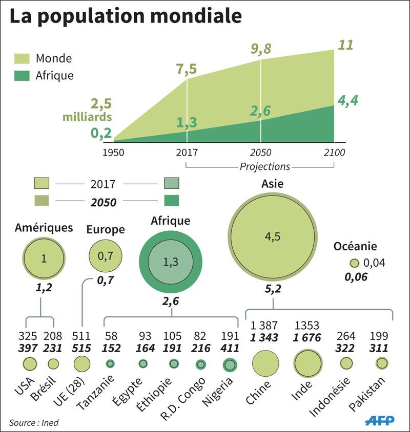 population-mondial-023.jpg