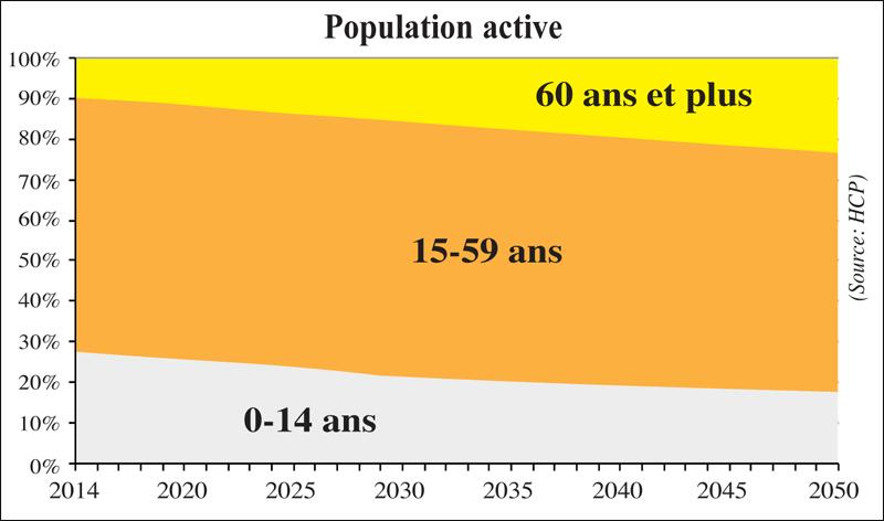 population_active_065.jpg