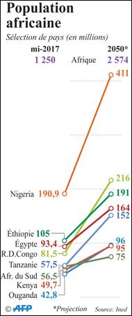 population_afrique_030.jpg