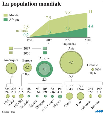 population_mondiale_013.jpg