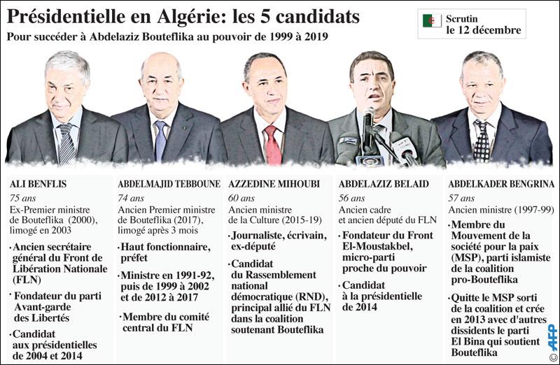 presidentielle-en-algerie-051.jpg