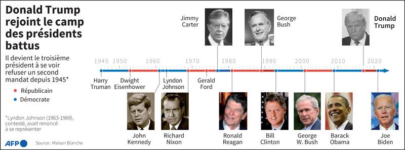 presidents-americain-084.jpg