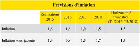 prevision_inflation_022.jpg
