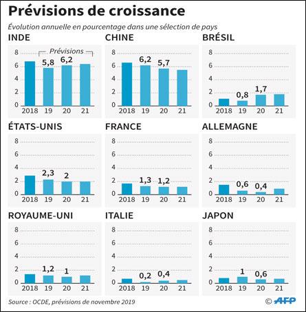 previsions-croissances-040.jpg