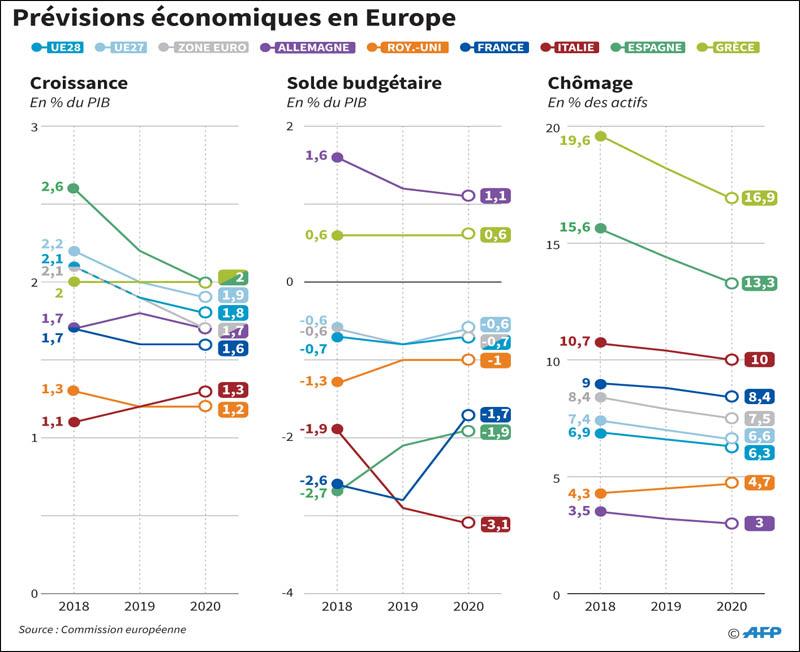 previsions_economiques_ue_090.jpg