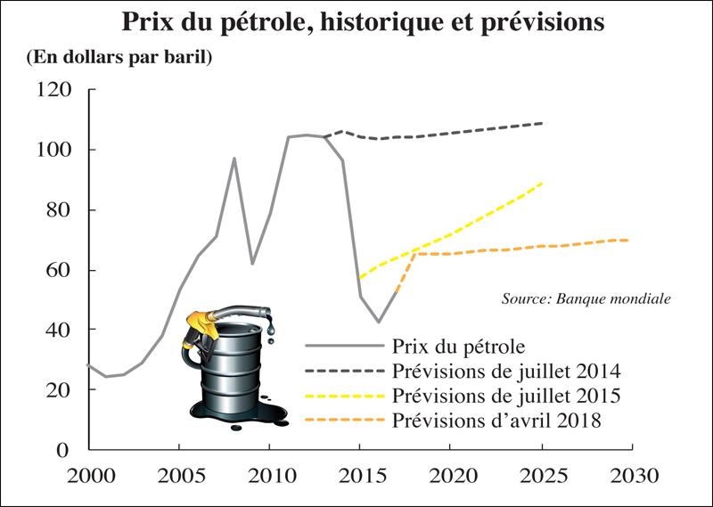 prix_du_petrol_060.jpg
