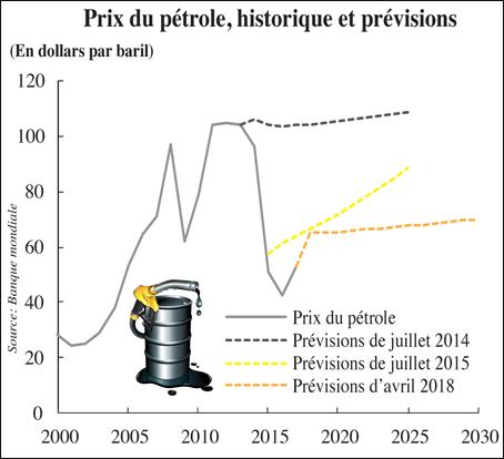 prix_du_petrole_069.jpg