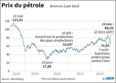 prix_petrole_093.jpg