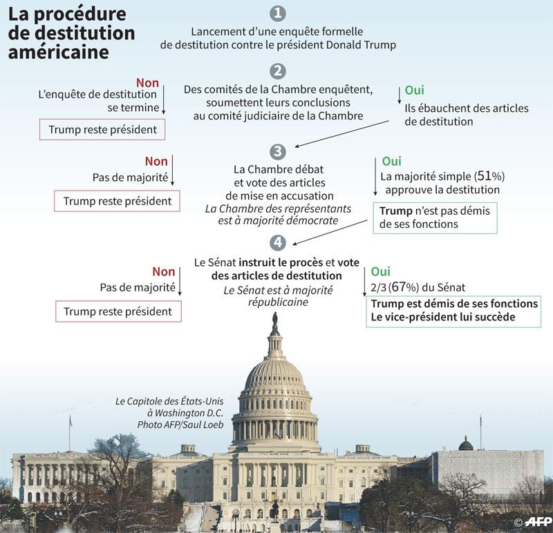 procedure-de-destitution-trump-043.jpg