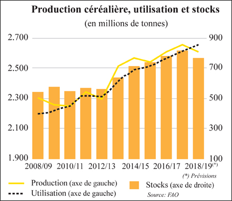 production_cerealiere_086.jpg