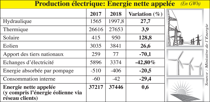 production_electrique_065.jpg