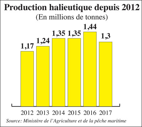 production_halieutique_020.jpg