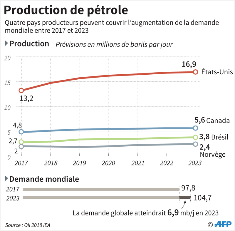 production_mondiale_petrole_075.jpg