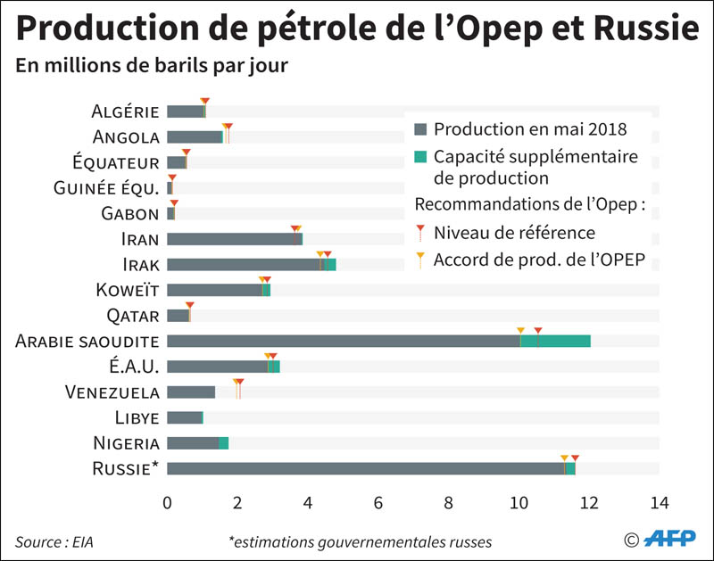 production_petrole_098.jpg