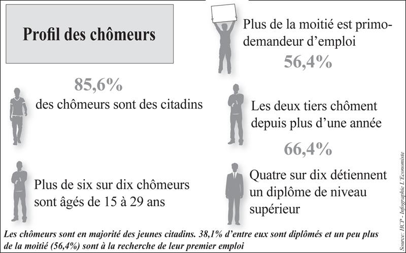 profil_chomeurs_066.jpg