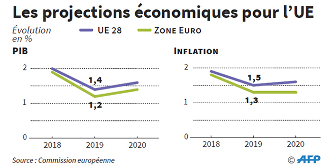 projection_economie_ue.jpg