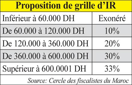 proposition_de_grille_dir_094.jpg