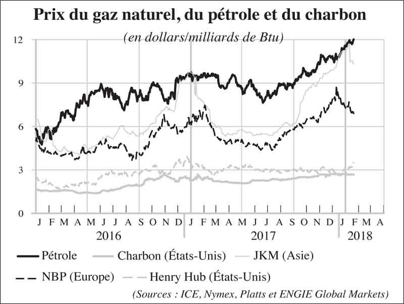 prrix_gaz_naturel_petrole_081.jpg