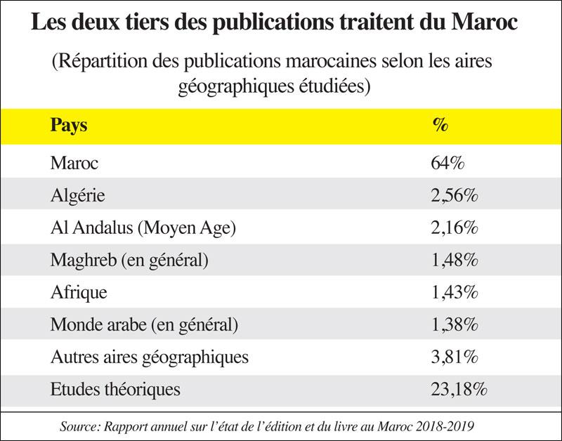 publication-marocaine-027.jpg