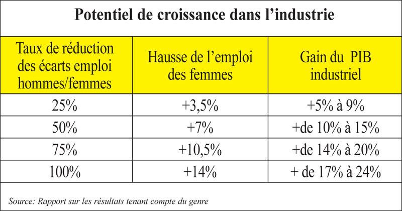rapport-sur-laspect-genre-073.jpg