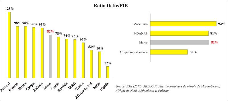 ratio-dette-pib-083.jpg