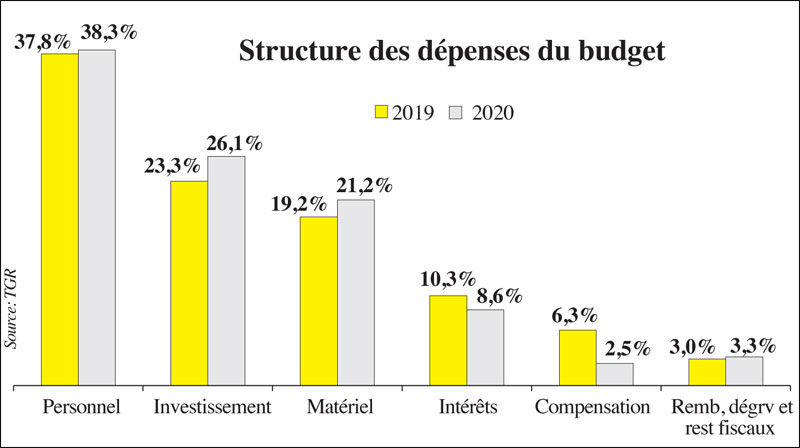 recette-fiscales-063.jpg