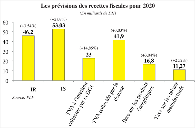 recettes_fiscales_018.jpg