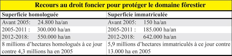 recours_au_droit_foncier_012.jpg