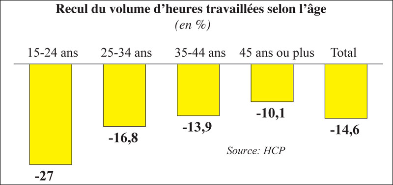recul-du-volume-088.jpg