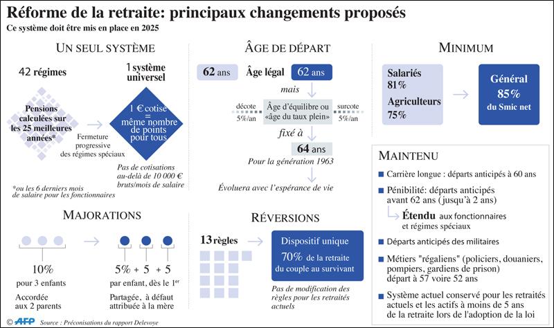 reforme_retraite_france_081.jpg