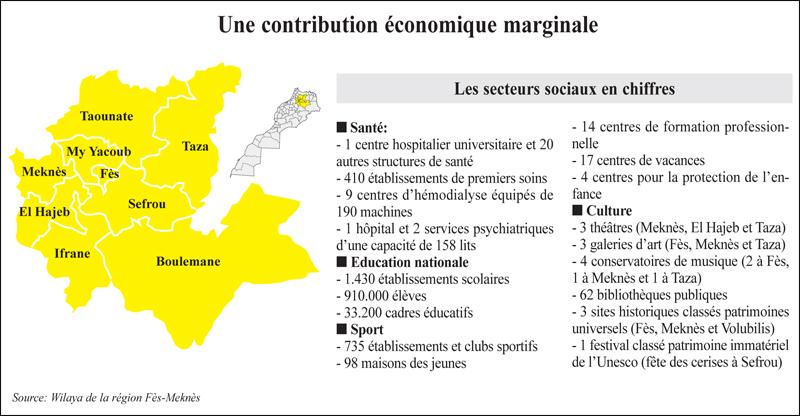 regionalisation_avancee_023.jpg