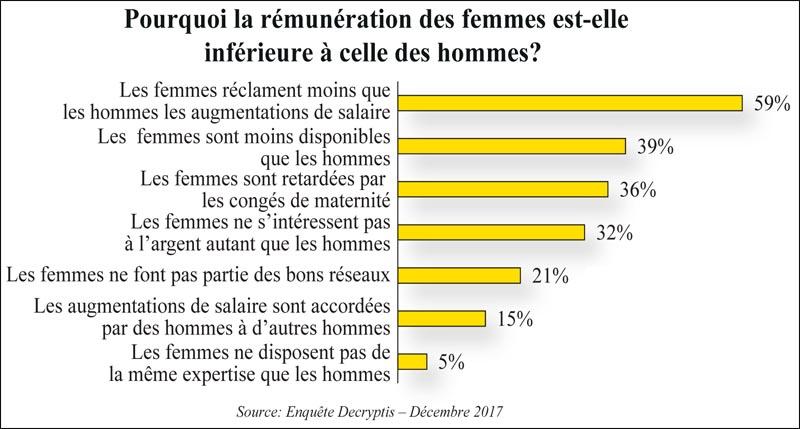 remuneration_femmes_061.jpg