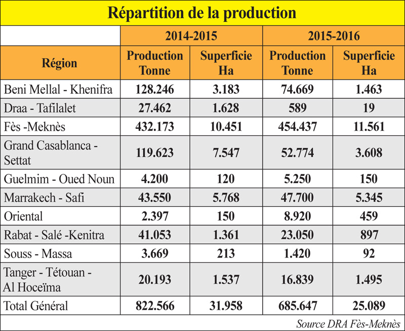 repartion_production_031.jpg