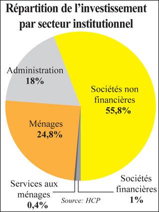 repartition-investissements-057.jpg
