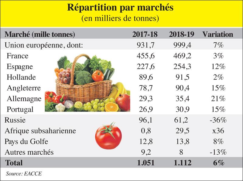 repartition-marche-013.jpg