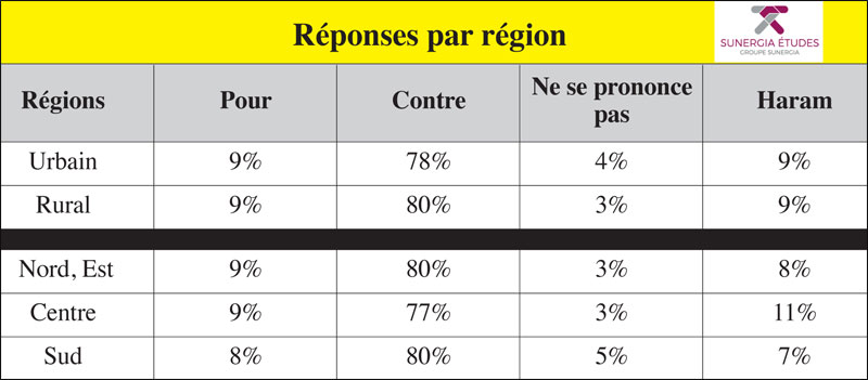 reponse-regions-091.jpg