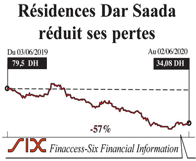residence-dar-saada-074.jpg