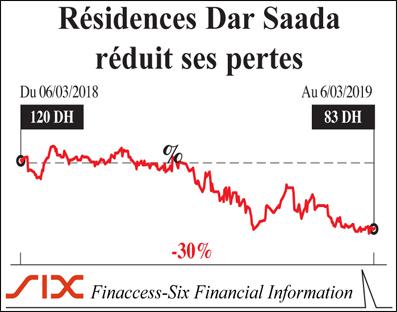 residence_dar_saada_068.jpg