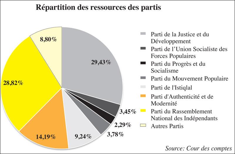 ressources-des-partis-012.jpg