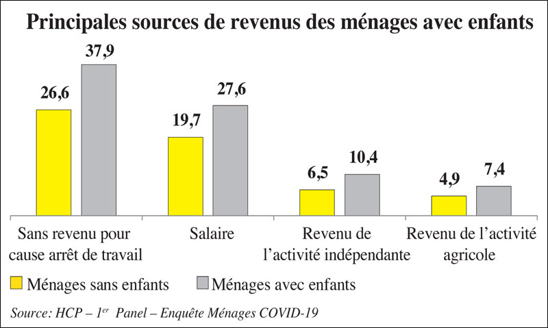 ressources-menages-014.jpg