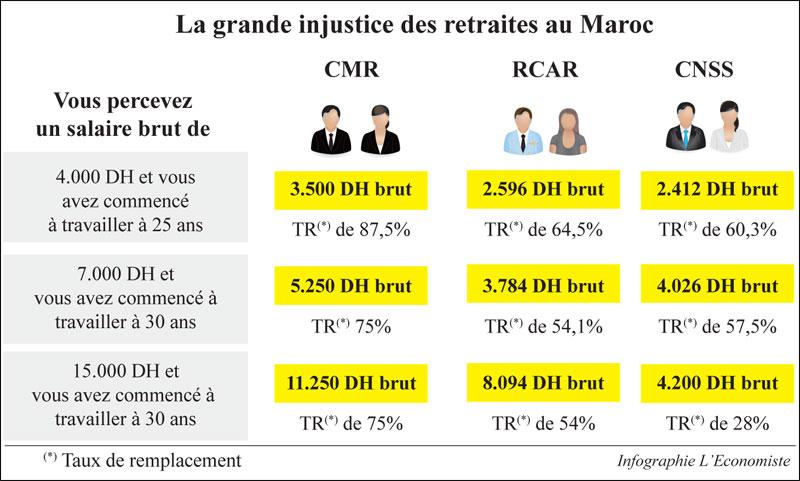 retraites-maroc-067.jpg