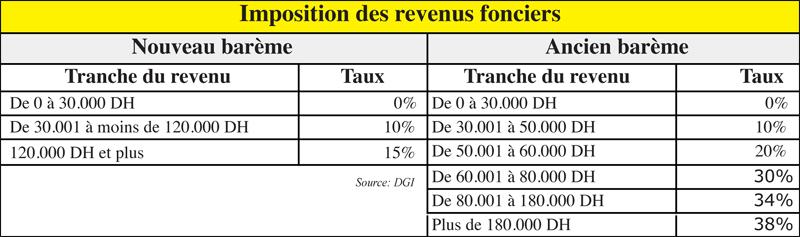revenus_foncier_024.jpg