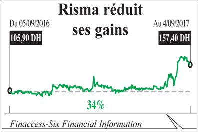 risma_gains_099.jpg
