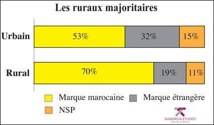 ruraux_majoritaire_00.jpg